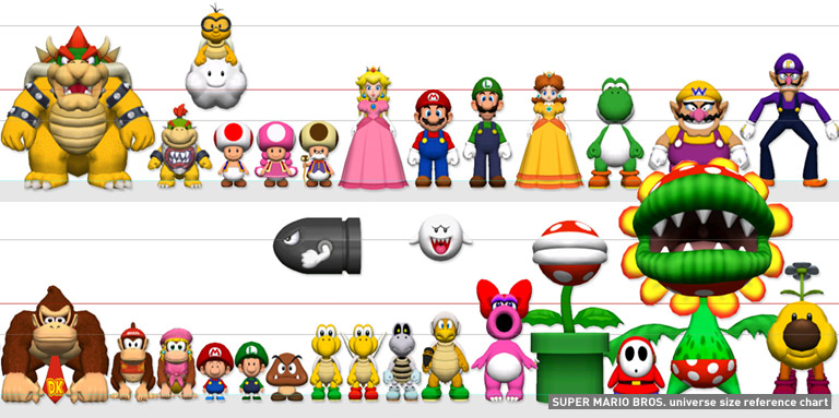 3D Measurement - Just How Big is a Super Mario Pipe?