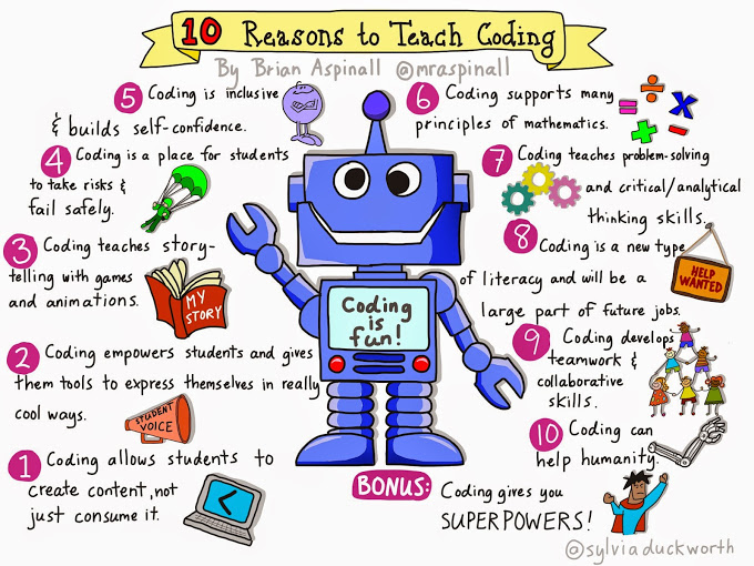 10 Reasons to Teach Coding - #Sketchnote by @sylviaduckworth