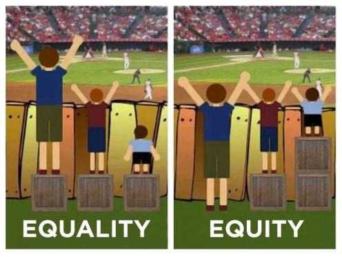 equity[1]