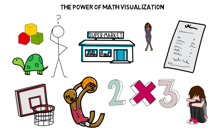 The Power of Math Visualization
