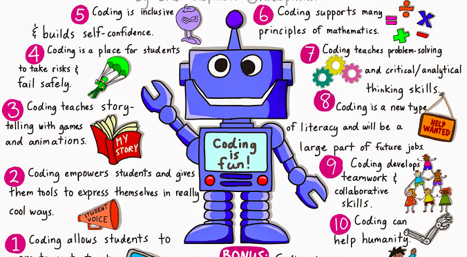 Pedagogy Before The Hour of Code