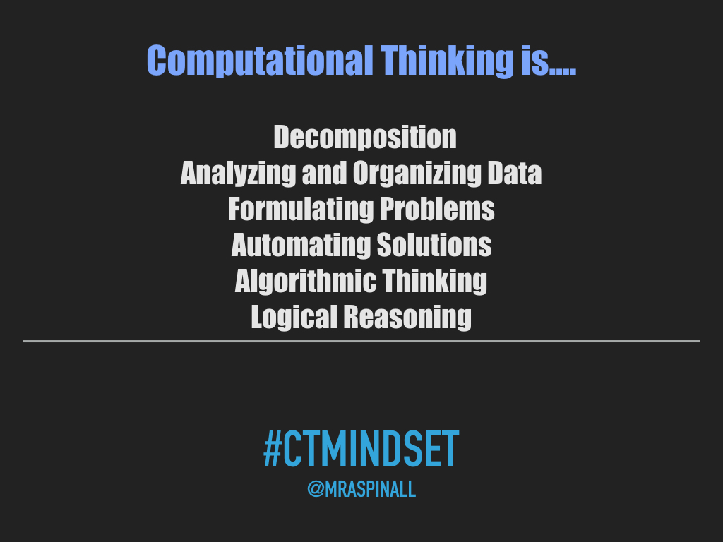What is Computational Thinking? #CTMindset