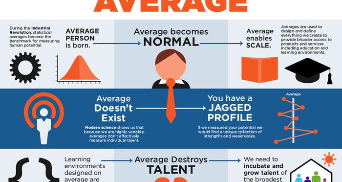 The Myth of Average