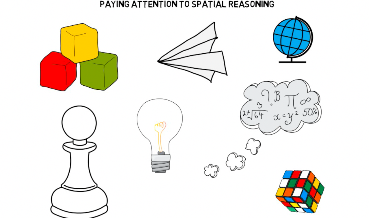 Paying Attention to Spatial Reasoning