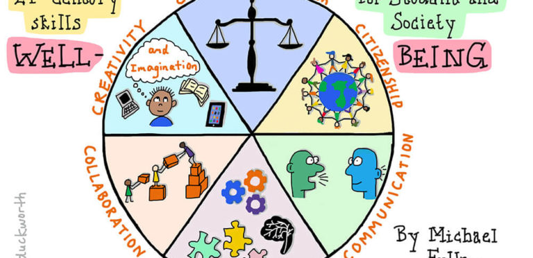 When MakerEd and Community Connect via @MrHennigar